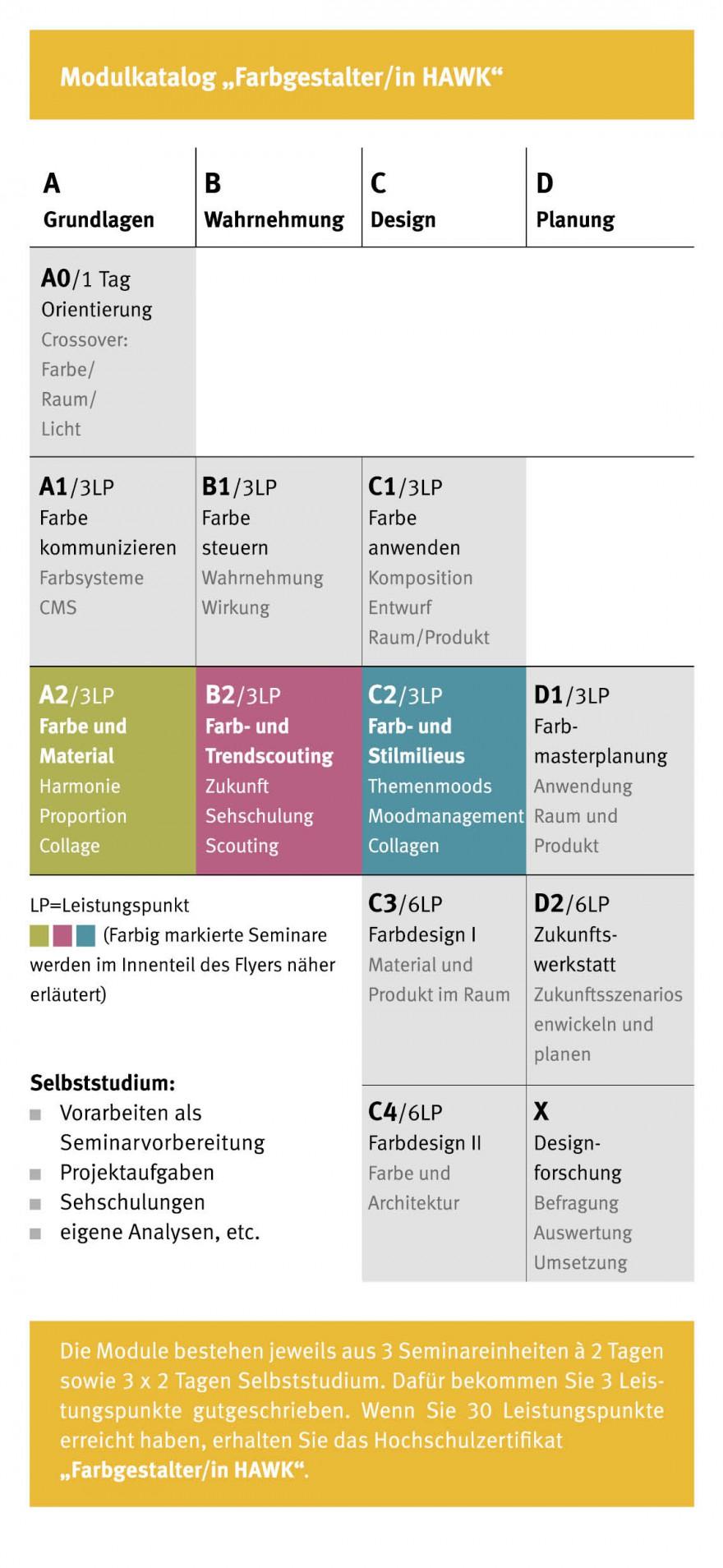 Modulkatalog_Weiterbildung_Farbdesign